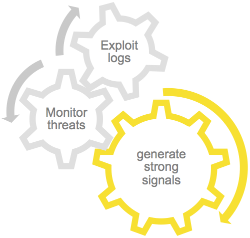 Image with gears to represent Indicators of Compromise - Exploit logs, monitor threats, generate strong signals